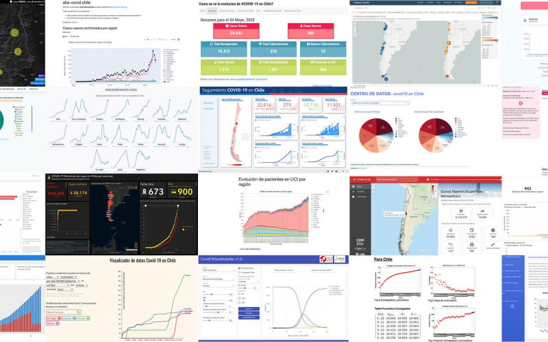 Data Observatory desarrolla e implementa componentes clave de la plataforma de datos COVID-19 de MinCiencia
